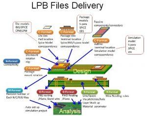 lpb_files