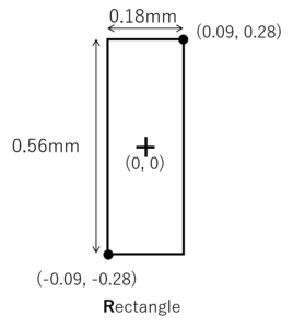 部品の外郭形状