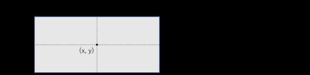 矩形パターン